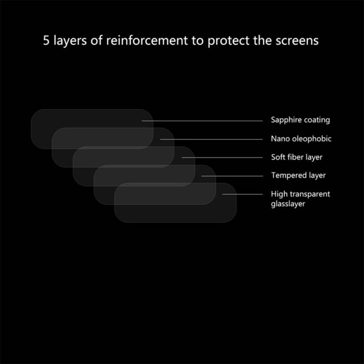 Защитное стекло на камеру Инкей Хот-Принс на Самсунг С10/С10 Плюс
